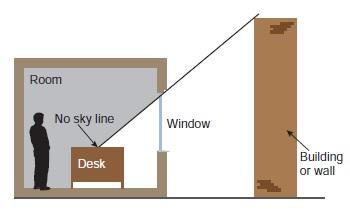 no-sky-line