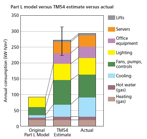 the-importance-of-building-energy-modelling-2