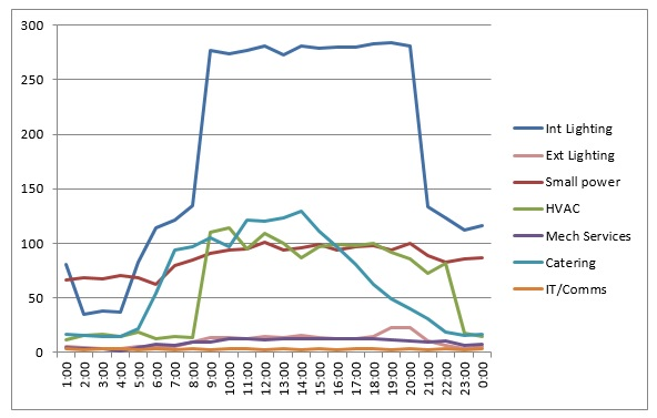 esfa-building-performance-evaluation-bpe-reports-1