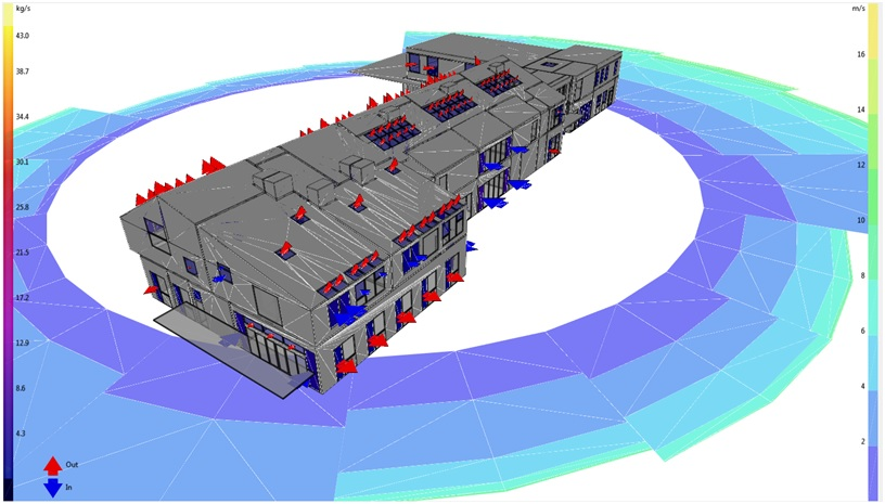 natural-ventilation-simulations-dynamic-simulation-modelling-dsm